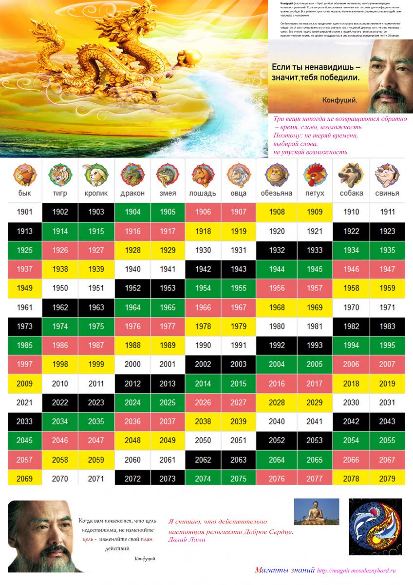 календарь-Конфуция-и-Будды